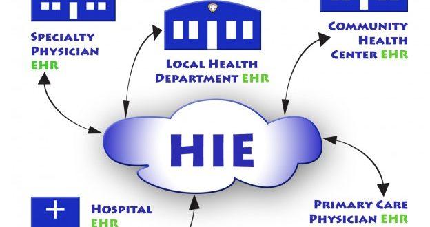 INTEROPERA - Especializada em HL7™